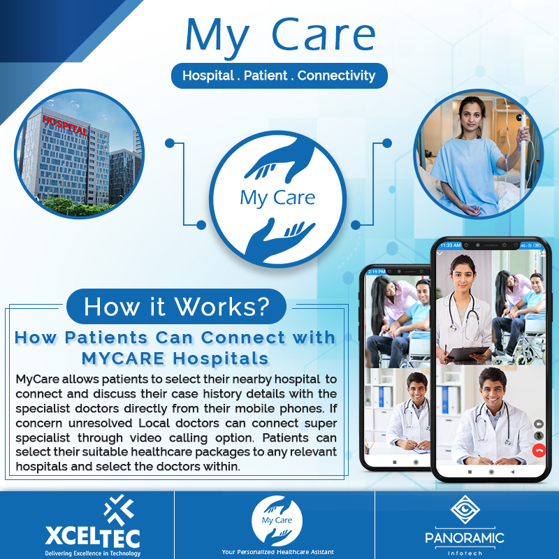 How Patients Can Connect with MYCARE Hospitals