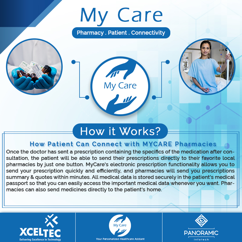MYCARE Pharmacies